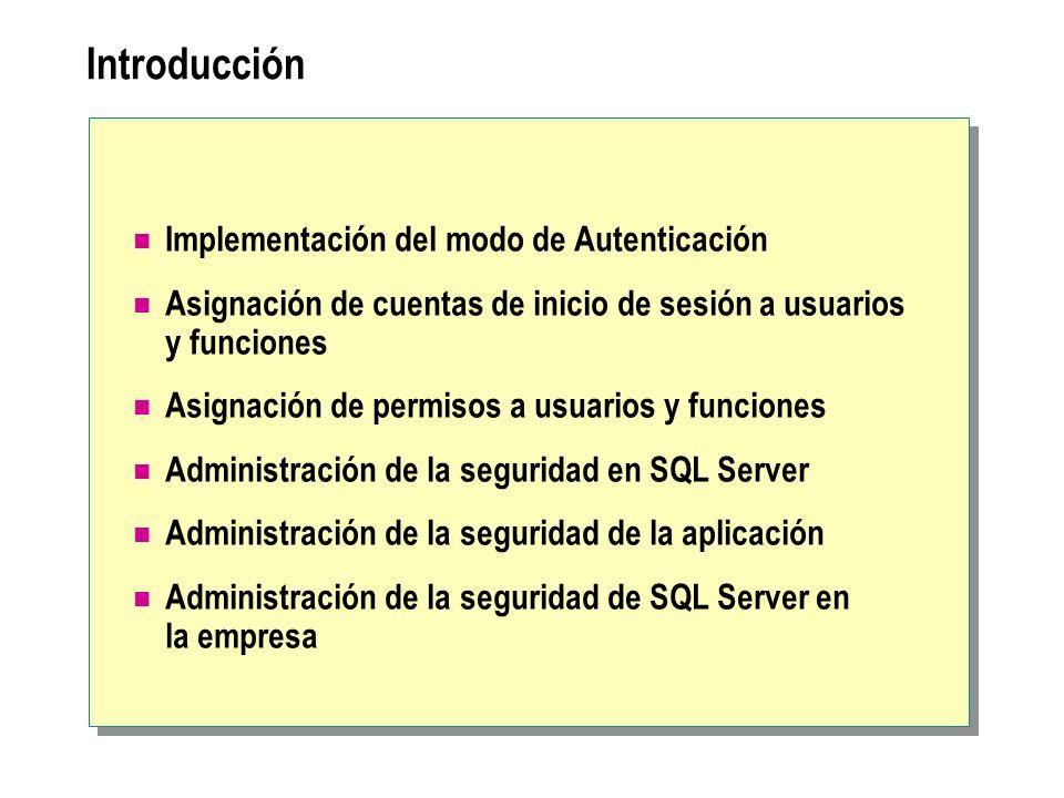 Administración de la seguridad en SQL Server Determinación del uso de cuentas de inicio de sesión predeterminadas sa BUILTIN\Administradores Determinación de la función de la cuenta de usuario guest Determinación de los permisos de la función public Aplicación de permisos a las funciones Creación de objetos con el propietario dbo Protección de los pasos de trabajo CmdExec y ActiveScripting