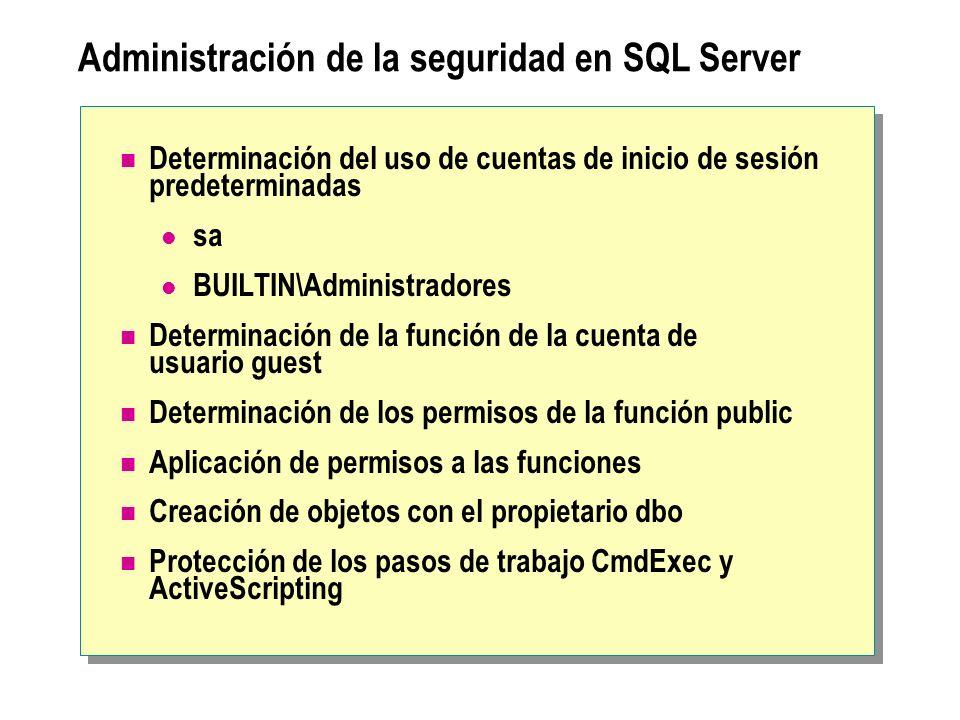 Administración de la seguridad en SQL Server Determinación del uso de cuentas de inicio de sesión predeterminadas sa BUILTIN\Administradores Determina