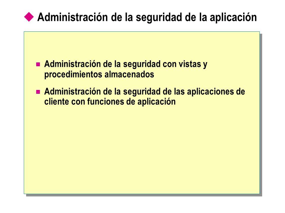 Administración de la seguridad de la aplicación Administración de la seguridad con vistas y procedimientos almacenados Administración de la seguridad
