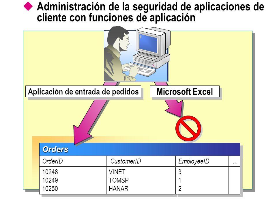 Administración de la seguridad de aplicaciones de cliente con funciones de aplicaciónOrdersOrders OrderID CustomerID EmployeeID 10248 10249 10250 1024