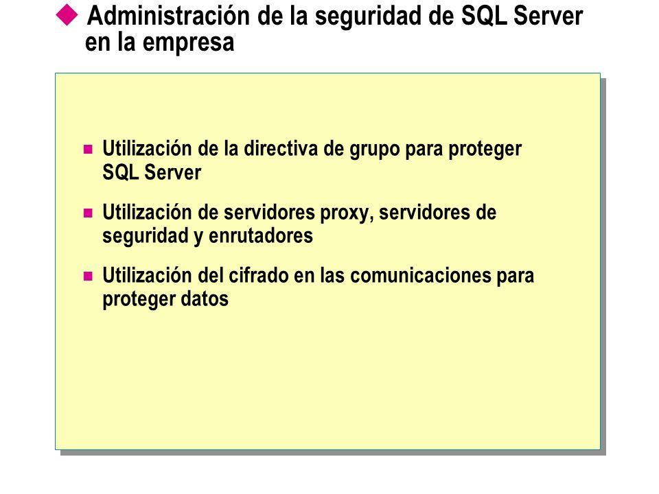 Administración de la seguridad de SQL Server en la empresa Utilización de la directiva de grupo para proteger SQL Server Utilización de servidores pro