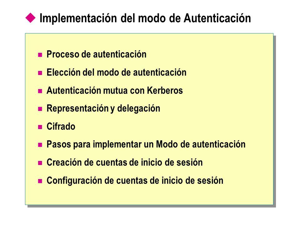 Implementación del modo de Autenticación Proceso de autenticación Elección del modo de autenticación Autenticación mutua con Kerberos Representación y