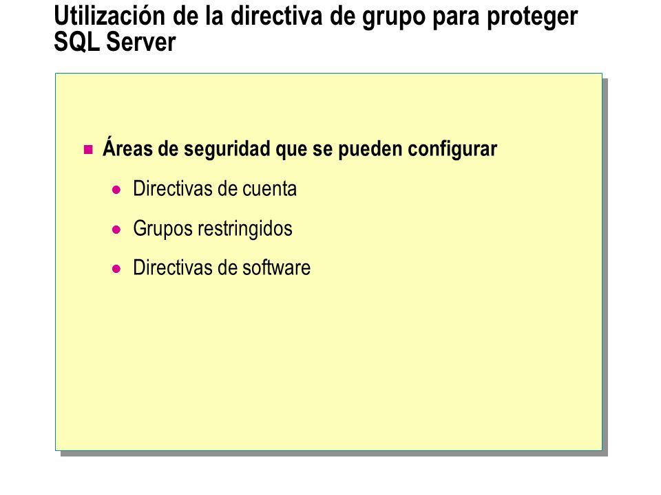 Utilización de la directiva de grupo para proteger SQL Server Áreas de seguridad que se pueden configurar Directivas de cuenta Grupos restringidos Dir