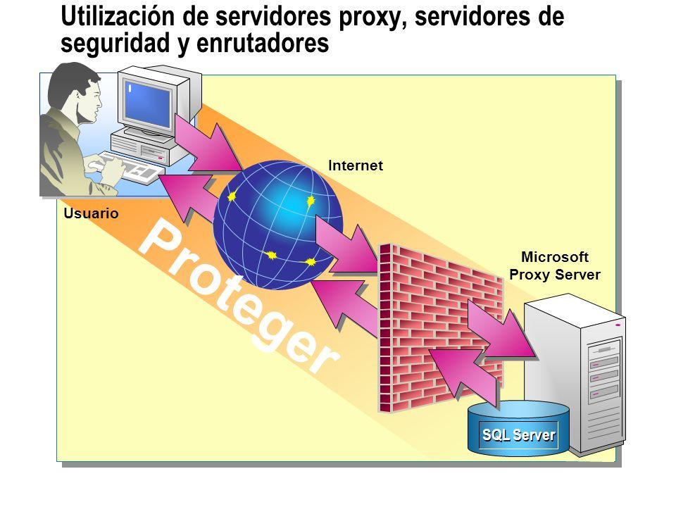 Utilización de servidores proxy, servidores de seguridad y enrutadores Usuario SQL Server Microsoft Proxy Server Internet Proteger