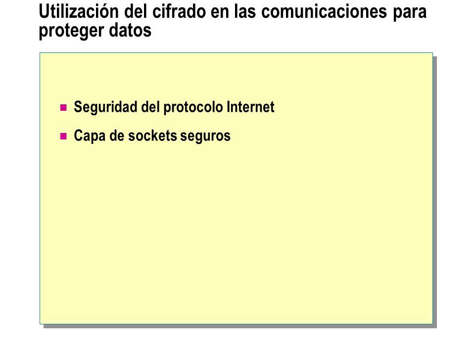 Utilización del cifrado en las comunicaciones para proteger datos Seguridad del protocolo Internet Capa de sockets seguros