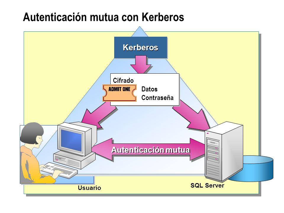 Creación de funciones de aplicación La creación de una función de aplicación inserta una fila en la tabla sysusers Administración de los permisos de las funciones de aplicación