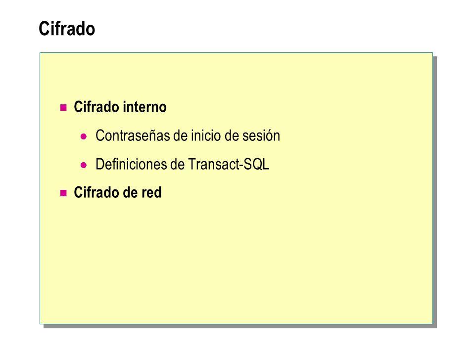 Cifrado Cifrado interno Contraseñas de inicio de sesión Definiciones de Transact-SQL Cifrado de red