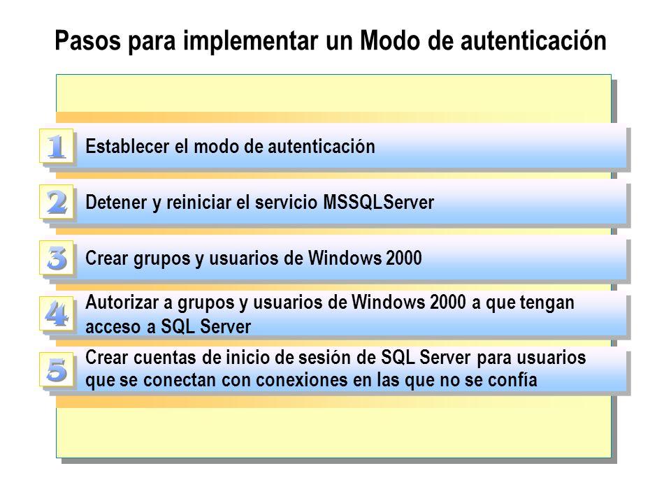 Pasos para implementar un Modo de autenticación Establecer el modo de autenticación Detener y reiniciar el servicio MSSQLServer Crear grupos y usuario