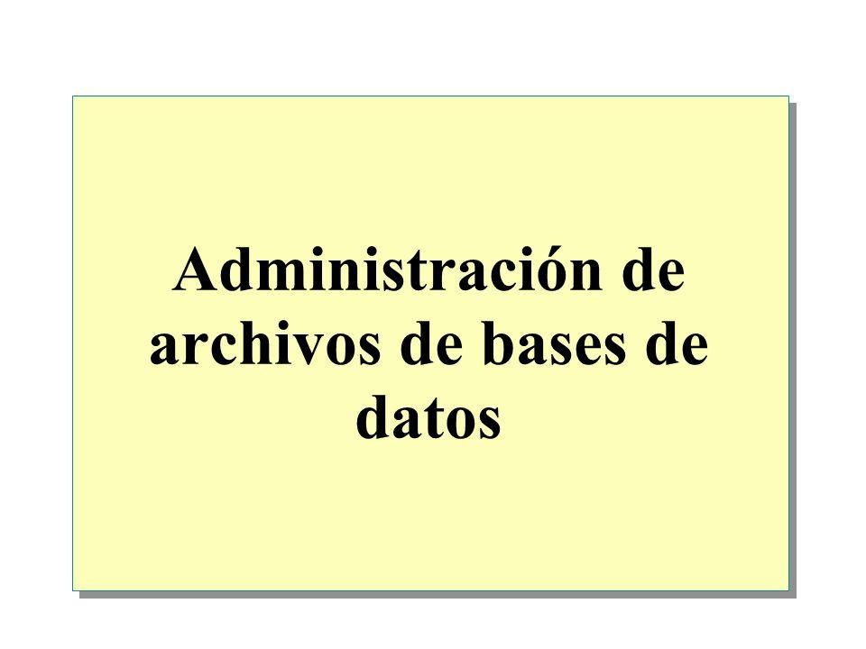 Introducción Introducción a las estructuras de datos Creación de bases de datos Administración de bases de datos Colocación de archivos y registros de bases de datos Optimización de una base de datos mediante RAID basado en hardware Optimización de una base de datos mediante grupos de archivos Optimización de la base de datos mediante grupos de archivos con RAID basado en hardware Estimación de la capacidad Consideraciones acerca del rendimiento