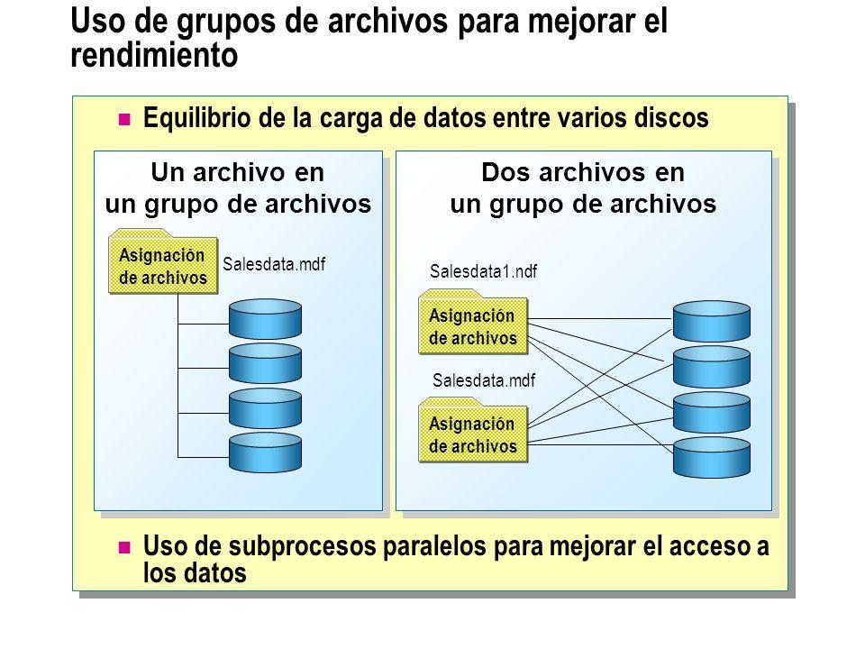 Uso de grupos de archivos para mejorar el rendimiento Equilibrio de la carga de datos entre varios discos Uso de subprocesos paralelos para mejorar el