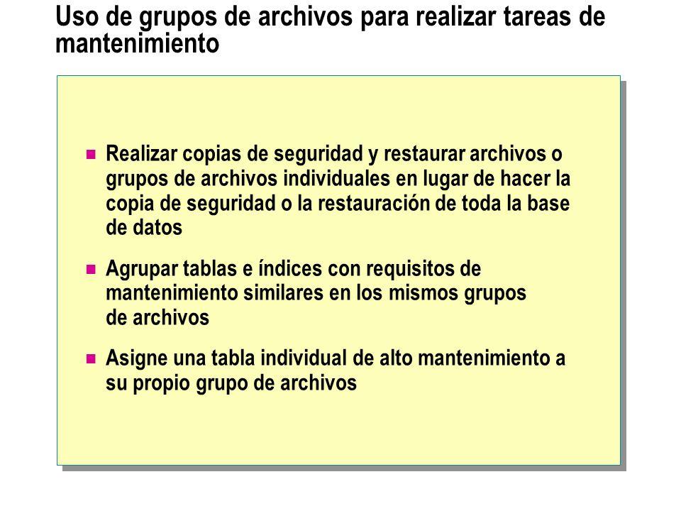 Uso de grupos de archivos para realizar tareas de mantenimiento Realizar copias de seguridad y restaurar archivos o grupos de archivos individuales en