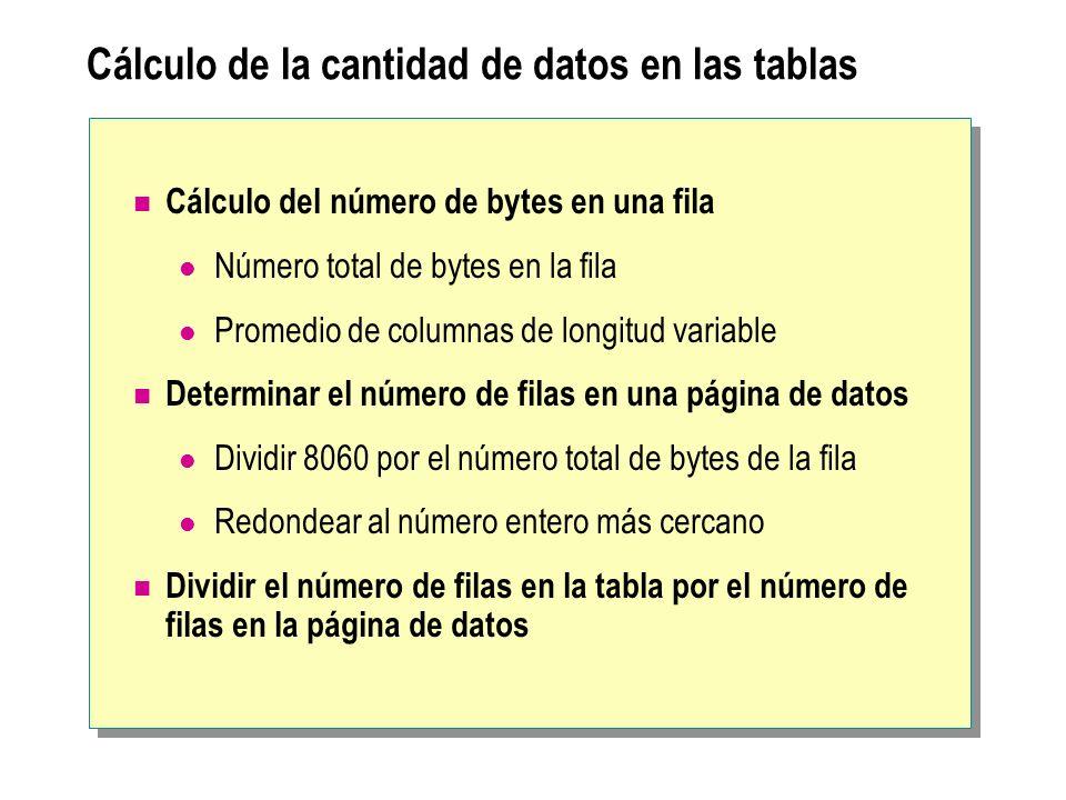 Cálculo de la cantidad de datos en las tablas Cálculo del número de bytes en una fila Número total de bytes en la fila Promedio de columnas de longitu