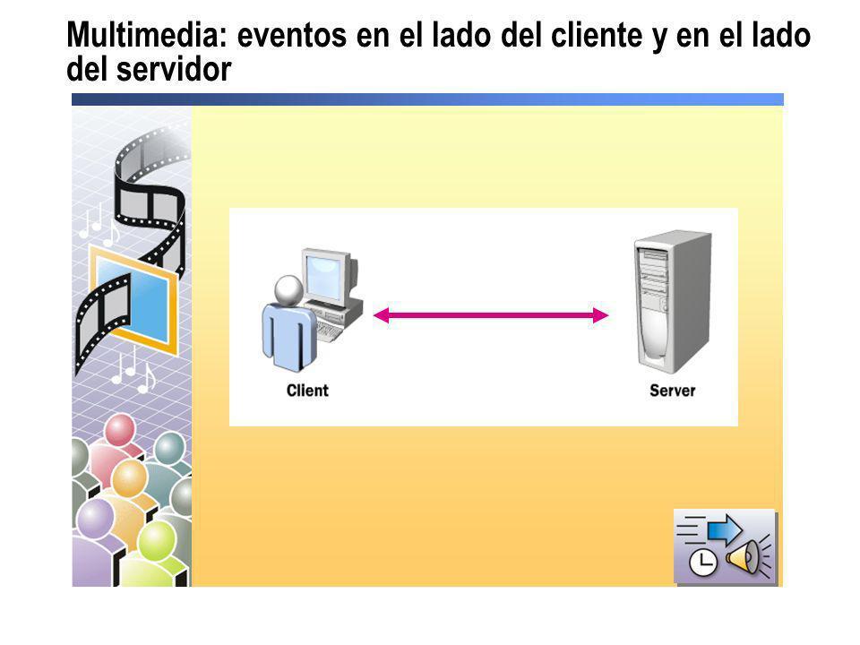 Multimedia: eventos en el lado del cliente y en el lado del servidor