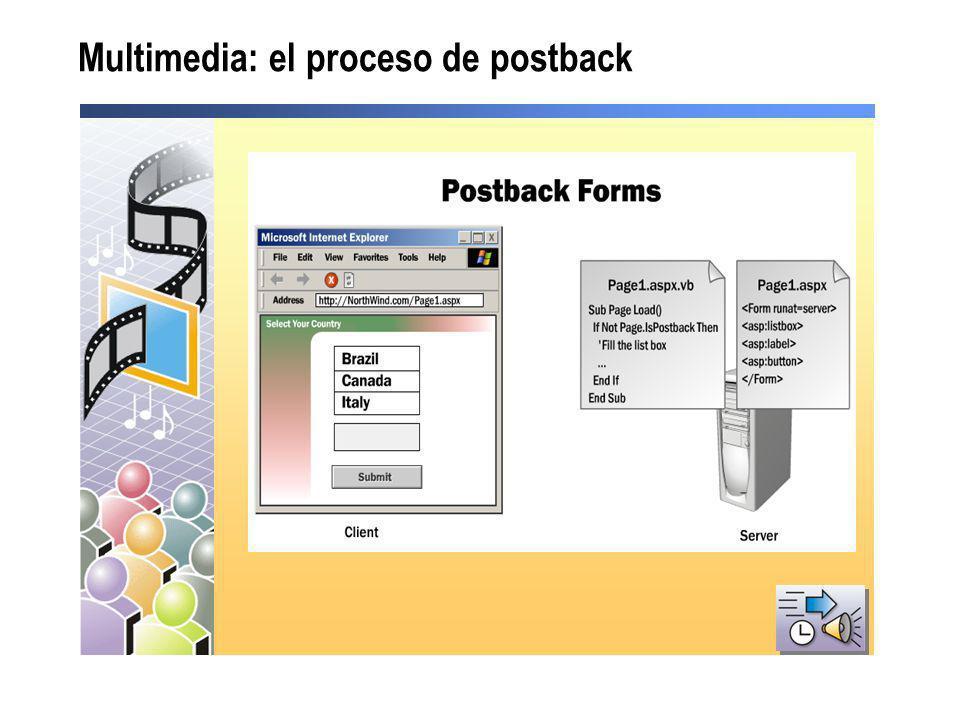 Multimedia: el proceso de postback