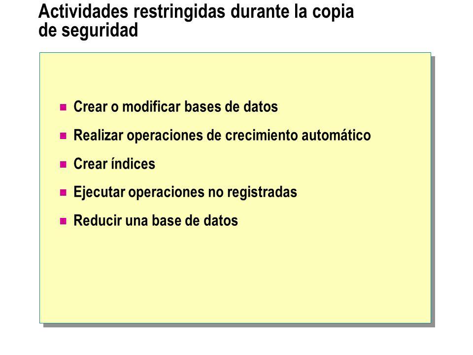 Actividades restringidas durante la copia de seguridad Crear o modificar bases de datos Realizar operaciones de crecimiento automático Crear índices E