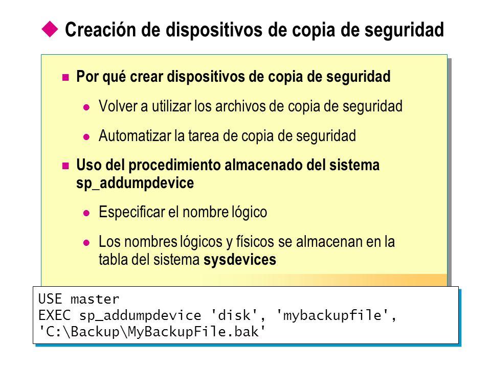 Creación de archivos de copia de seguridad sin dispositivos permanentes Por qué crear archivos de copia de seguridad sin dispositivos permanentes Ejecutar una sola copia de seguridad Probar la copia de seguridad que se planea automatizar Uso de la instrucción BACKUP DATABASE Especificar el tipo de medio (disco, cinta o canalización con nombre) Especificar la ruta de acceso completa y el nombre del archivo USE master BACKUP DATABASE Northwind TO DISK = C:\Temp\Mycustomers.bak USE master BACKUP DATABASE Northwind TO DISK = C:\Temp\Mycustomers.bak