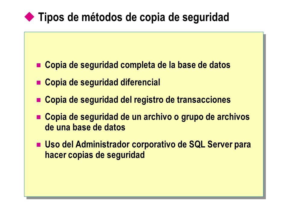 Tipos de métodos de copia de seguridad Copia de seguridad completa de la base de datos Copia de seguridad diferencial Copia de seguridad del registro