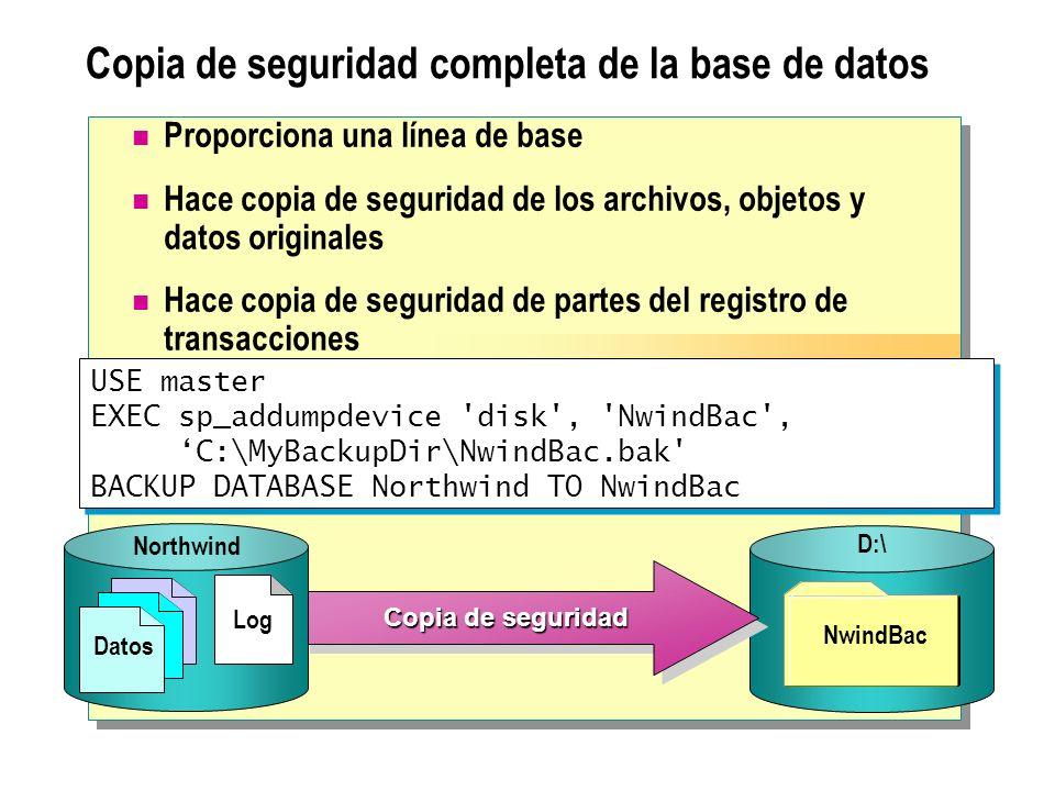 Copia de seguridad diferencial Se usa en bases de datos que se modifican frecuentemente Requiere una copia de seguridad completa de la base de datos Hace copia de seguridad de los cambios de la base de datos desde la última copia de seguridad completa Disminuye el tiempo tanto en el proceso de copia de seguridad como en la restauración BACKUP DATABASE Northwind TO DISK = D:\MyData\MyDiffBackup.bak WITH DIFFERENTIAL