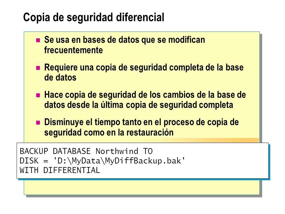 Copia de seguridad del registro de transacciones Requiere una copia de seguridad completa de la base de datos Copia todos los cambios de la base de datos desde la última instrucción BACKUP LOG hasta el final del registro de transacciónes actual Trunca el registro de transacciones USE master EXEC sp_addumpdevice disk , NwindBacLog , D:\Backup\NwindBacLog.bak BACKUP LOG Northwind TO NwindBacLog USE master EXEC sp_addumpdevice disk , NwindBacLog , D:\Backup\NwindBacLog.bak BACKUP LOG Northwind TO NwindBacLog