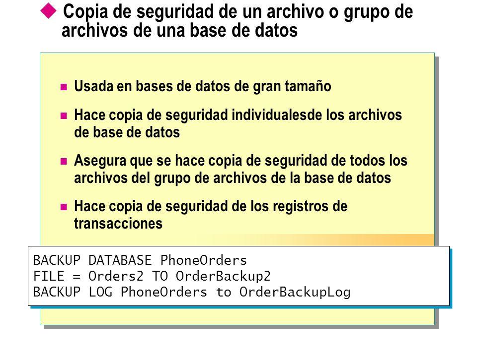 Restricciones de la copia de seguridad de archivos o grupos de archivos de una base de datos D:\ Debe hacer copia de seguridad de ambos archivos como una unidad Escenario 1 TableTable Grupo 1 IndexIndex Escenario 2 Grupo 2 Index 1 Grupo 3 Index 2 Grupo 1 TableTable Debe hacer copia de seguridad de los Grupos 1, 2, y 3 como una unidad