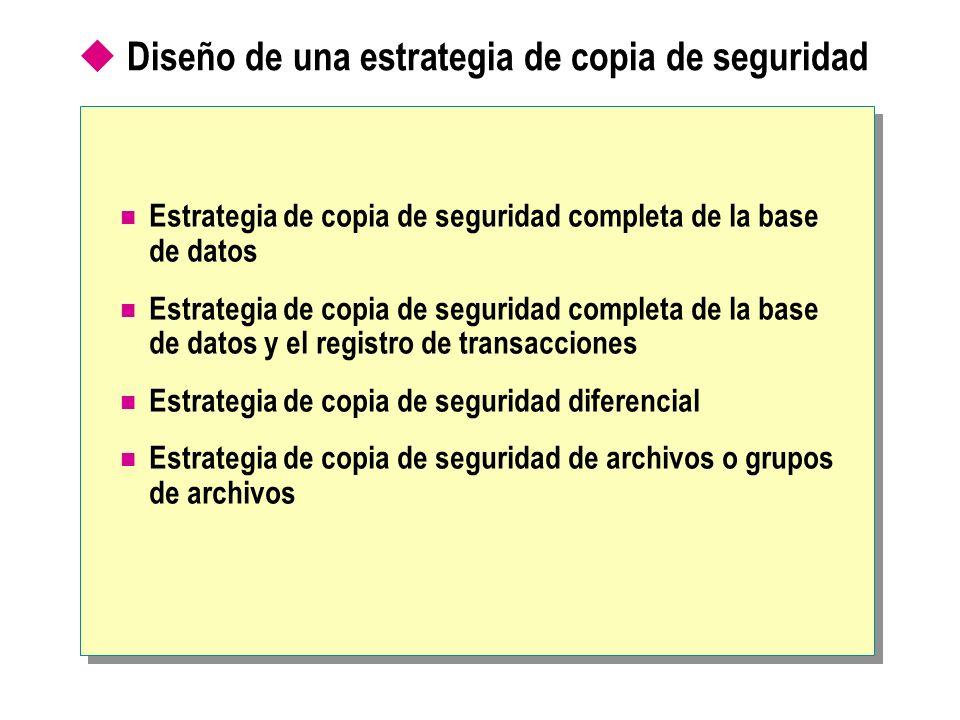 Diseño de una estrategia de copia de seguridad Estrategia de copia de seguridad completa de la base de datos Estrategia de copia de seguridad completa