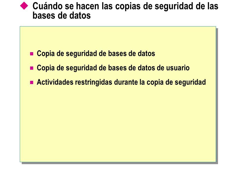 Cuándo se hacen las copias de seguridad de las bases de datos Copia de seguridad de bases de datos Copia de seguridad de bases de datos de usuario Act