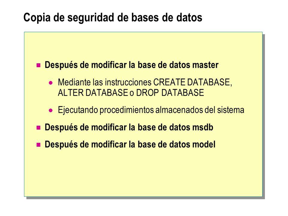 Copia de seguridad de bases de datos de usuario Después de crear bases de datos Después de crear índices Después de limpiar el registro de transacciones Después de operaciones no registradas Instrucciones BACKUP LOG WITH TRUNCATE_ONLY o BACKUP LOG WITH NO_LOG Instrucciones WRITETEXT o UPDATETEXT Instrucción SELECT...INTO