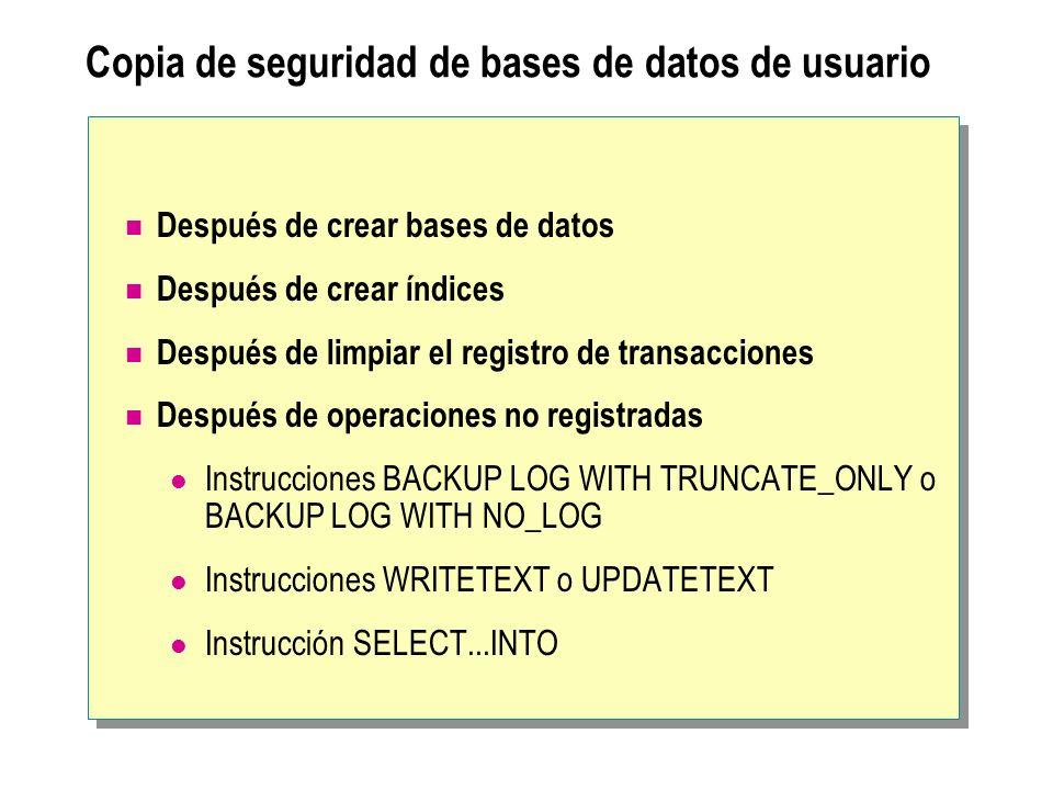 Copia de seguridad de bases de datos de usuario Después de crear bases de datos Después de crear índices Después de limpiar el registro de transaccion