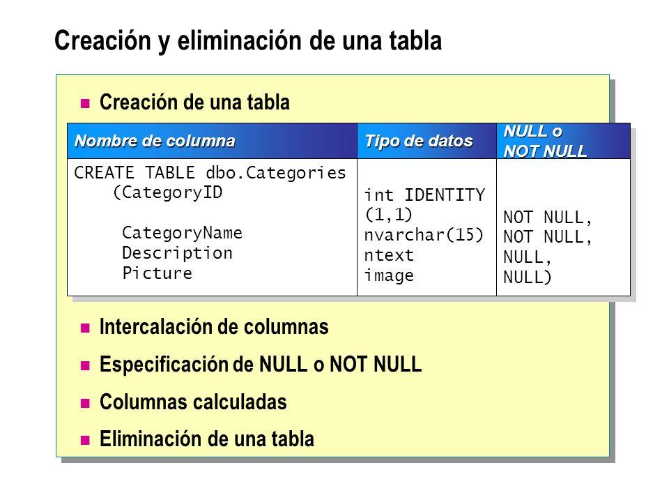 Creación de una tabla Intercalación de columnas Especificación de NULL o NOT NULL Columnas calculadas Eliminación de una tabla Creación y eliminación