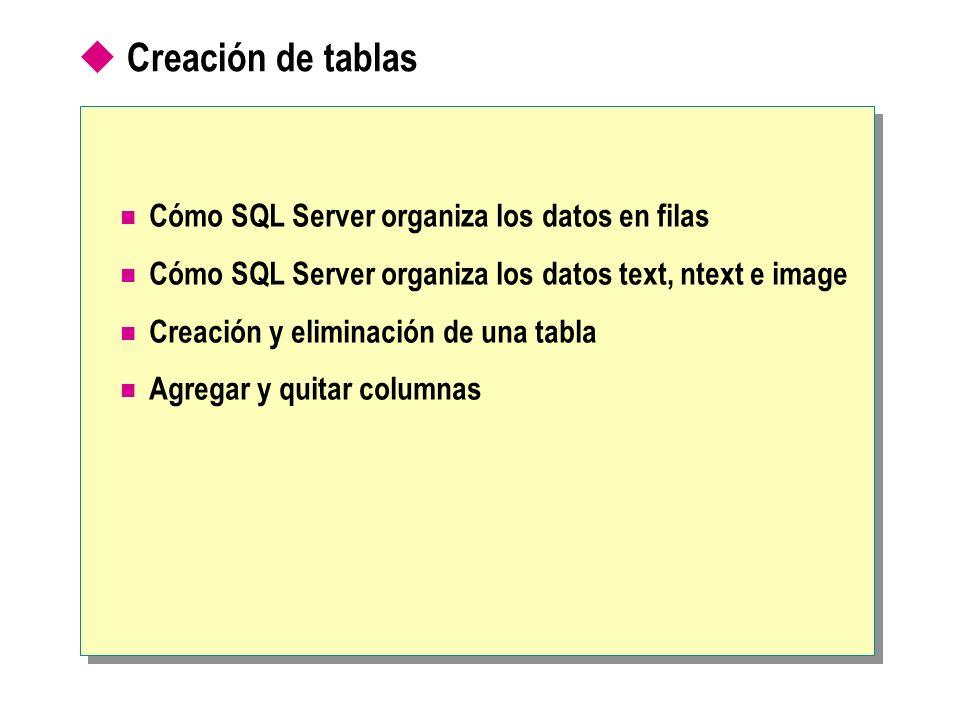 Creación de tablas Cómo SQL Server organiza los datos en filas Cómo SQL Server organiza los datos text, ntext e image Creación y eliminación de una ta