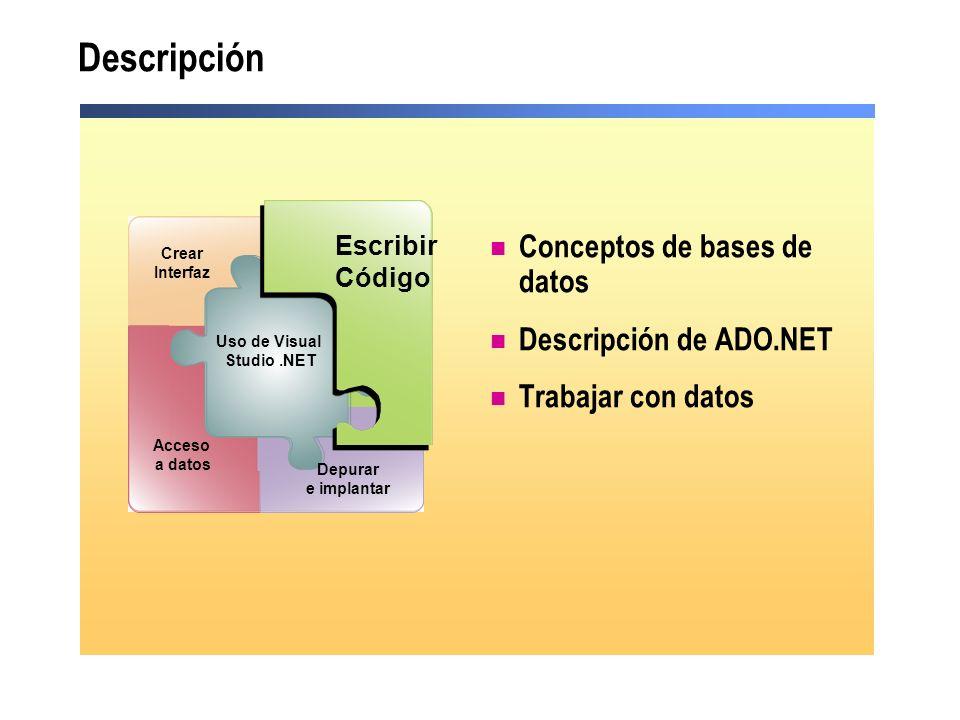 Descripción Conceptos de bases de datos Descripción de ADO.NET Trabajar con datos Debug and Deploy Escribir Código Acceso a datos Uso de Visual Studio