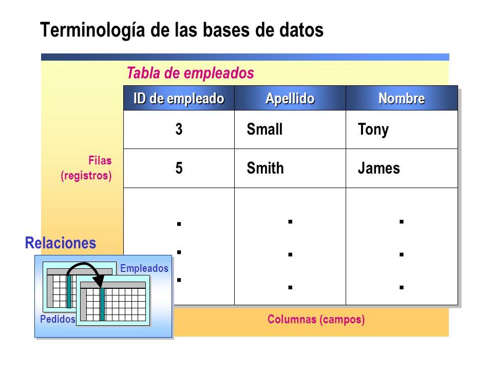 ID de empleado 3 3 ApellidoApellido Small NombreNombre Tony 5 5 Smith James.................................... Terminología de las bases de datos Pro
