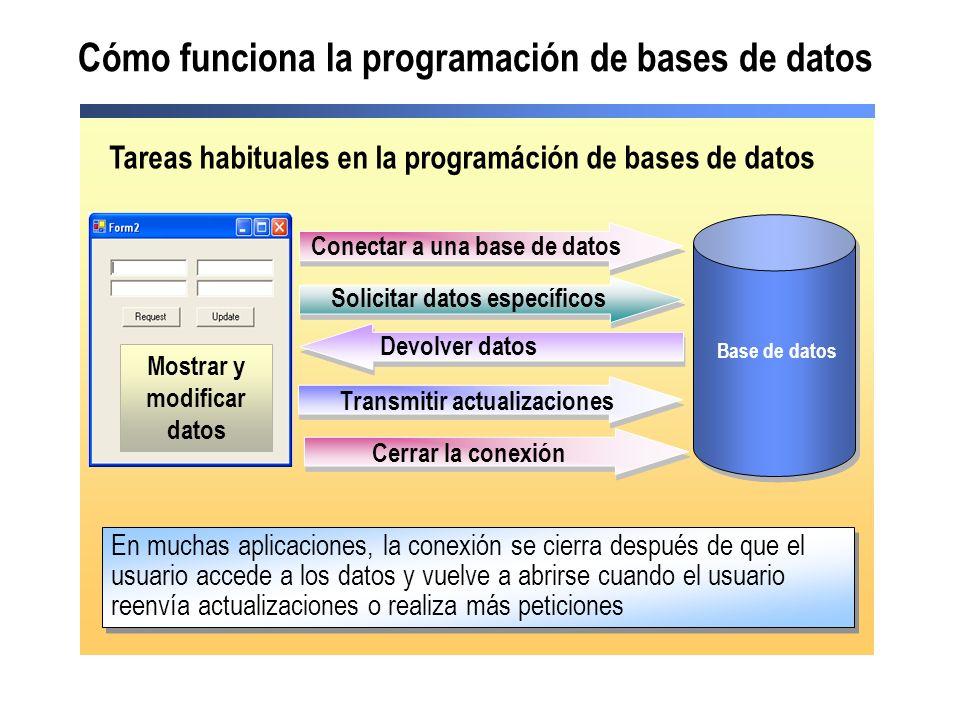 Práctica: acceso a datos en modo lectura En esta práctica, 1.