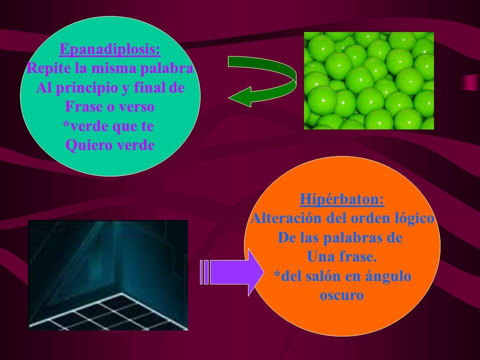 Epanadiplosis: Repite la misma palabra Al principio y final de Frase o verso *verde que te Quiero verde Hipérbaton: Alteración del orden lógico De las