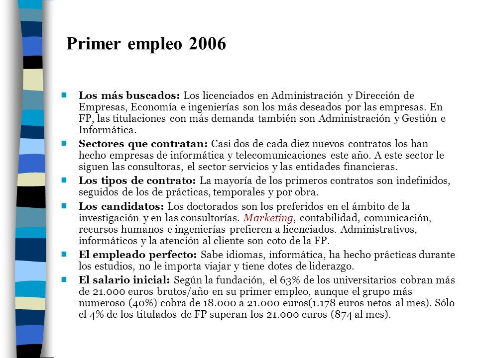 Primer empleo 2006 Los más buscados: Los licenciados en Administración y Dirección de Empresas, Economía e ingenierías son los más deseados por las em