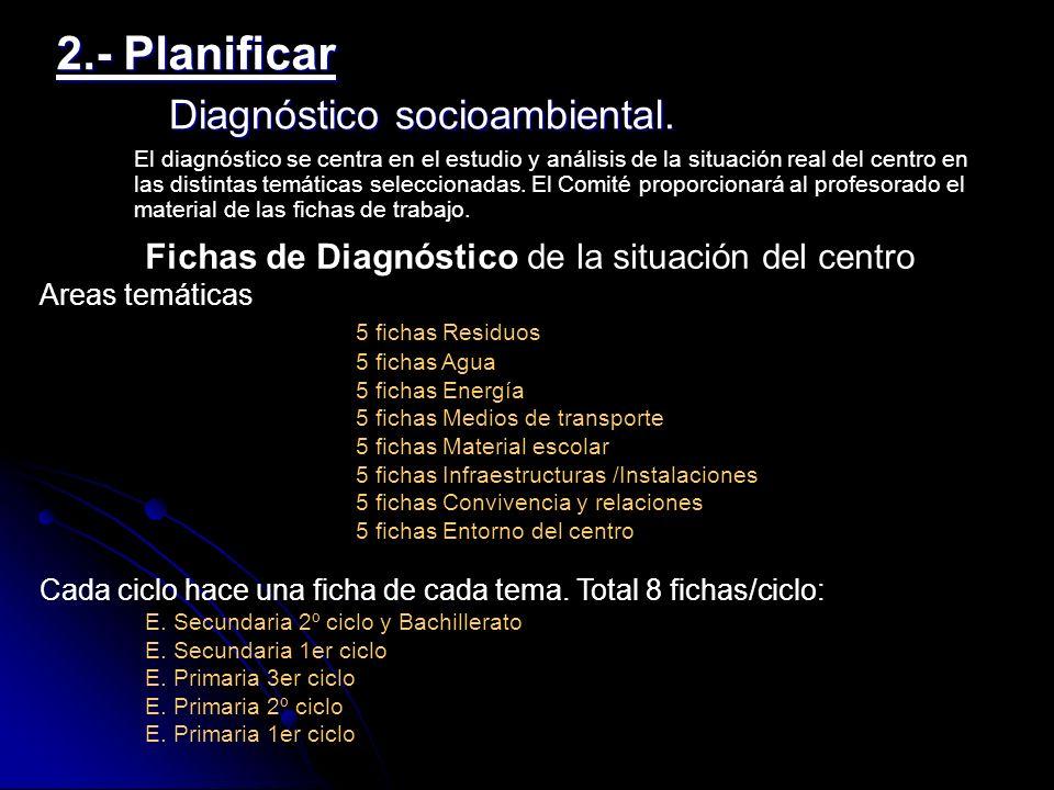 Diagnóstico socioambiental. El diagnóstico se centra en el estudio y análisis de la situación real del centro en las distintas temáticas seleccionadas