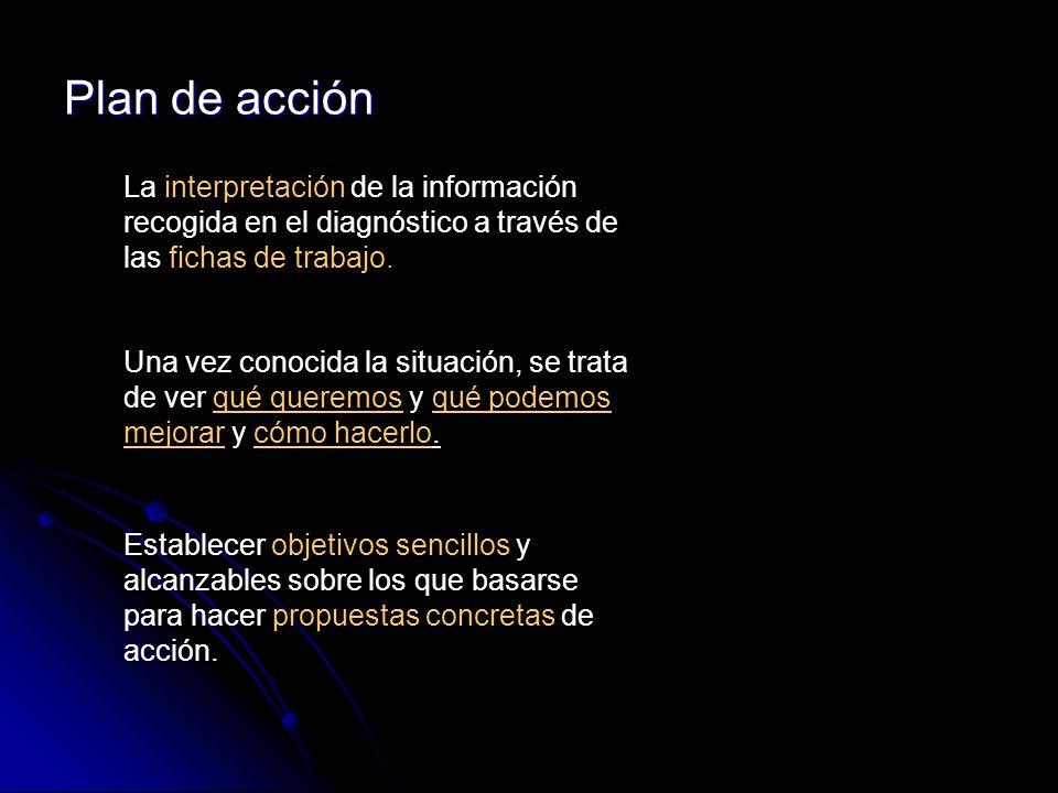 Plan de acción La interpretación de la información recogida en el diagnóstico a través de las fichas de trabajo. Una vez conocida la situación, se tra