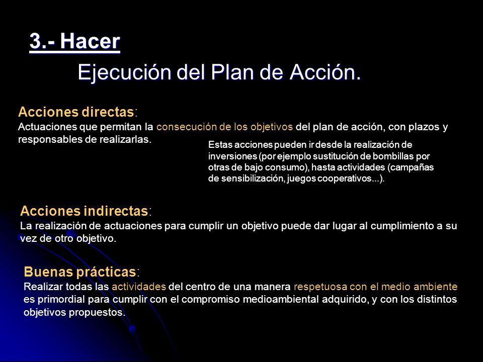 3.- Hacer Ejecución del Plan de Acción. Acciones directas: Actuaciones que permitan la consecución de los objetivos del plan de acción, con plazos y r