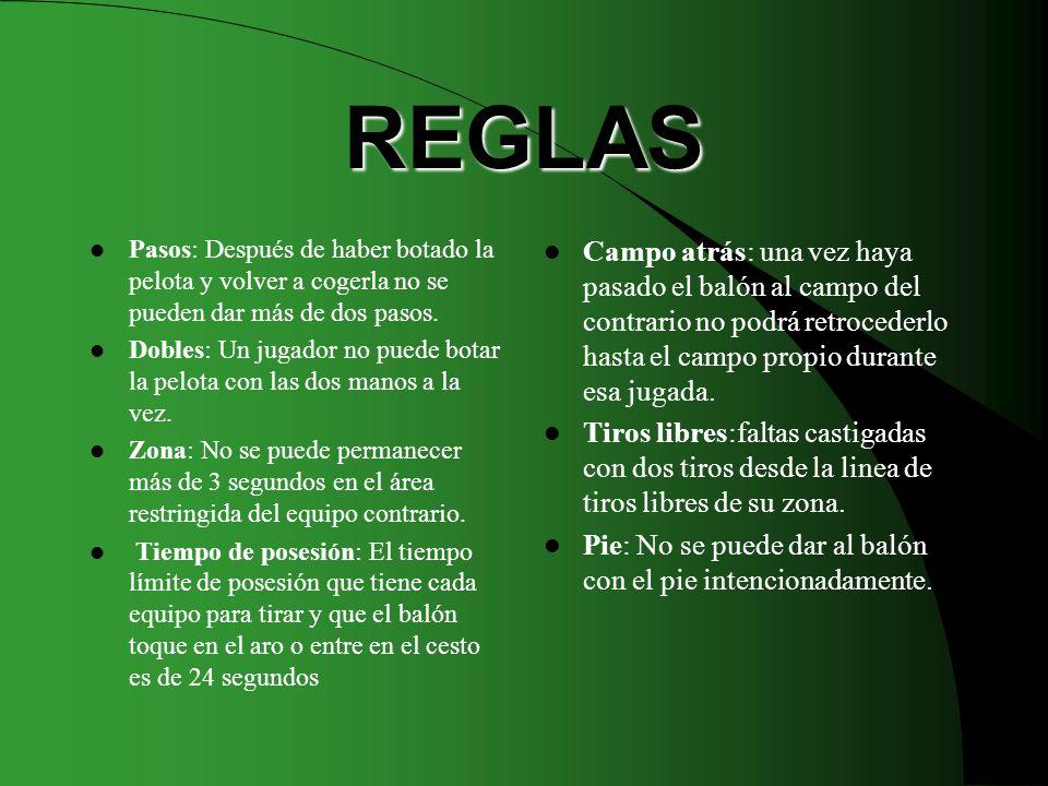 EQUIPOS LIGA ACB - AXA F.C.BarcelonaAXA F.C.