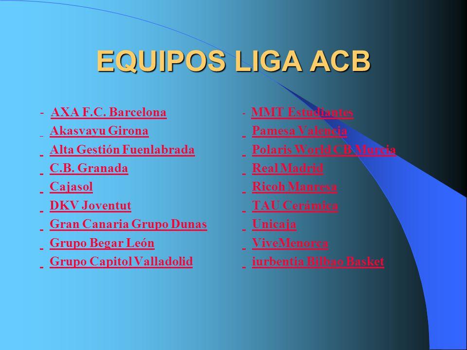 EQUIPOS LIGA ACB - AXA F.C. BarcelonaAXA F.C. Barcelona Akasvayu Girona Alta Gestión Fuenlabrada C.B. Granada Cajasol DKV Joventut Gran Canaria Grupo