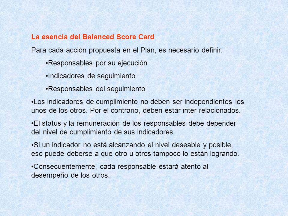 La esencia del Balanced Score Card Para cada acción propuesta en el Plan, es necesario definir: Responsables por su ejecución Indicadores de seguimiento Responsables del seguimiento Los indicadores de cumplimiento no deben ser independientes los unos de los otros.