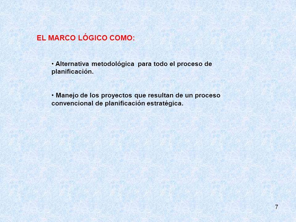7 EL MARCO LÓGICO COMO: Alternativa metodológica para todo el proceso de planificación.