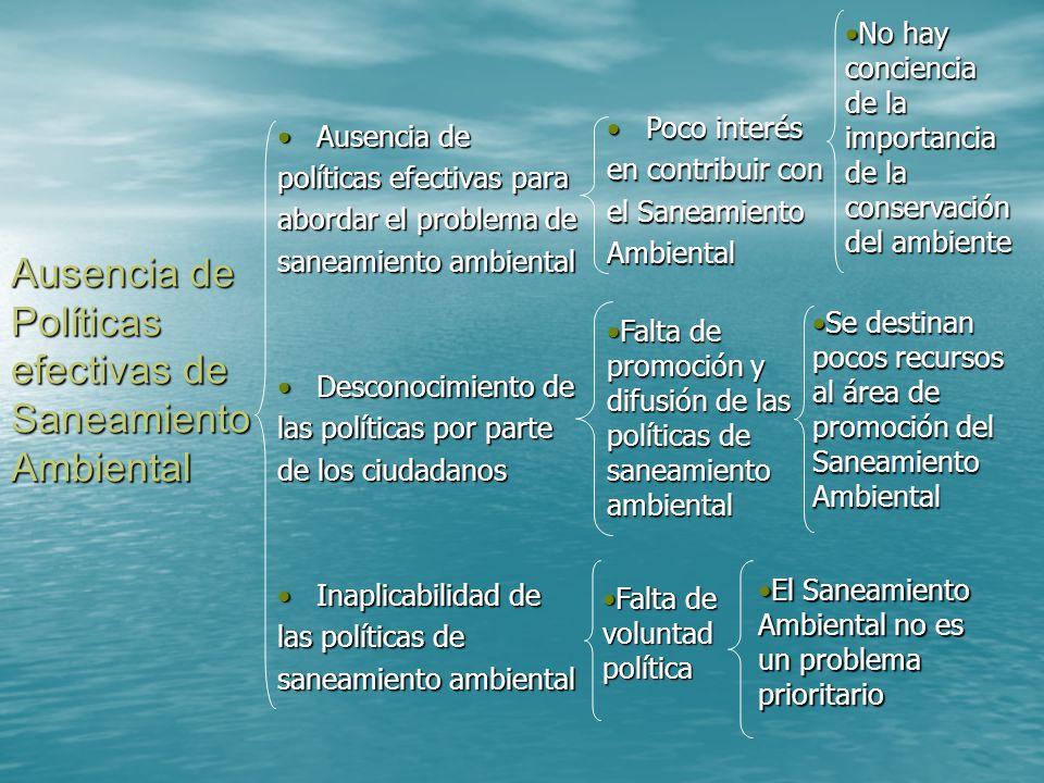 Ausencia de Políticas efectivas de Saneamiento Ambiental Ausencia deAusencia de políticas efectivas para abordar el problema de saneamiento ambiental