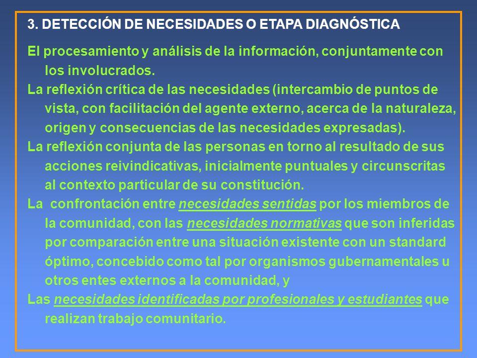 3. DETECCIÓN DE NECESIDADES O ETAPA DIAGNÓSTICA El procesamiento y análisis de la información, conjuntamente con los involucrados. La reflexión crític