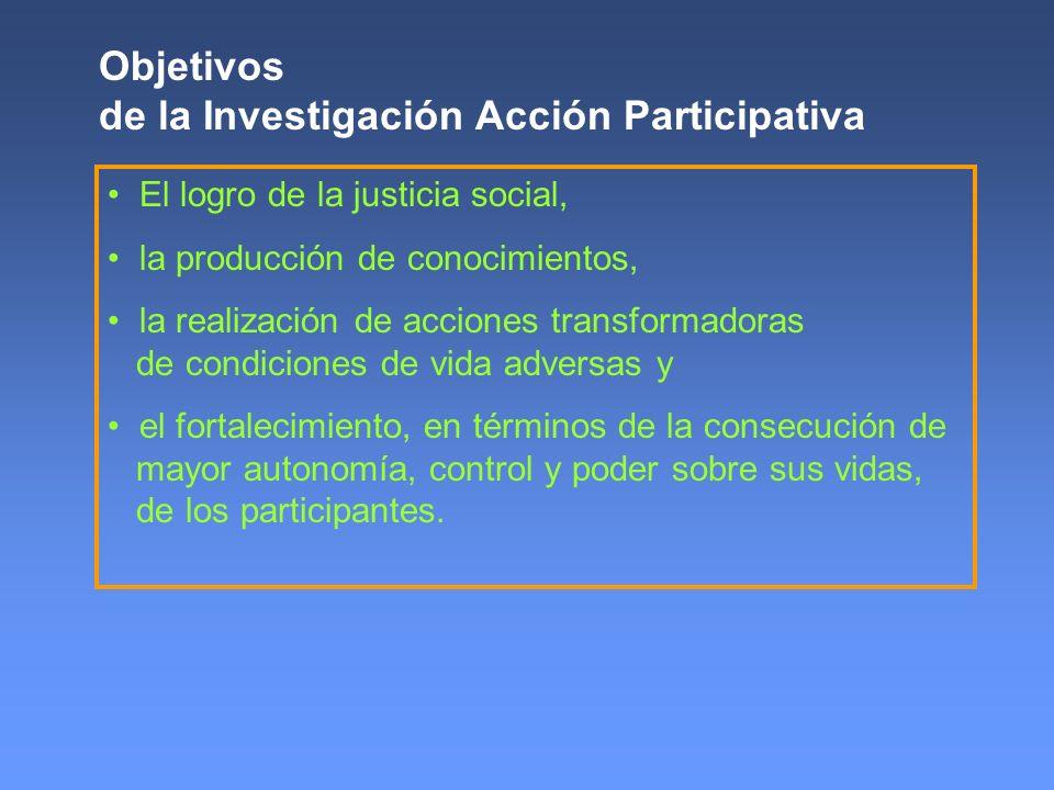 Según sistematizados por Montero (1984, 1988, 1998) : 1.Catálisis social: facilitación para acciones transformadoras (empowerment) 2.Autonomía del grupo 3.Prioridades: detección de necesidades, jerarquización, abordaje 4.Realizaciones: mostrar logros lo cual estimula el proceso comunitario 5.Estímulos: estimular de manera material o psicológica 6.Unión entre teoría y praxis 7.Poder y foco de control en la comunidad Principios del trabajo comunitario fundamentado en la IAP: