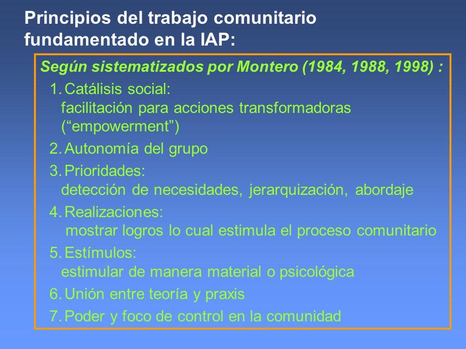 Según sistematizados por Montero (1984, 1988, 1998) : 1.Catálisis social: facilitación para acciones transformadoras (empowerment) 2.Autonomía del gru
