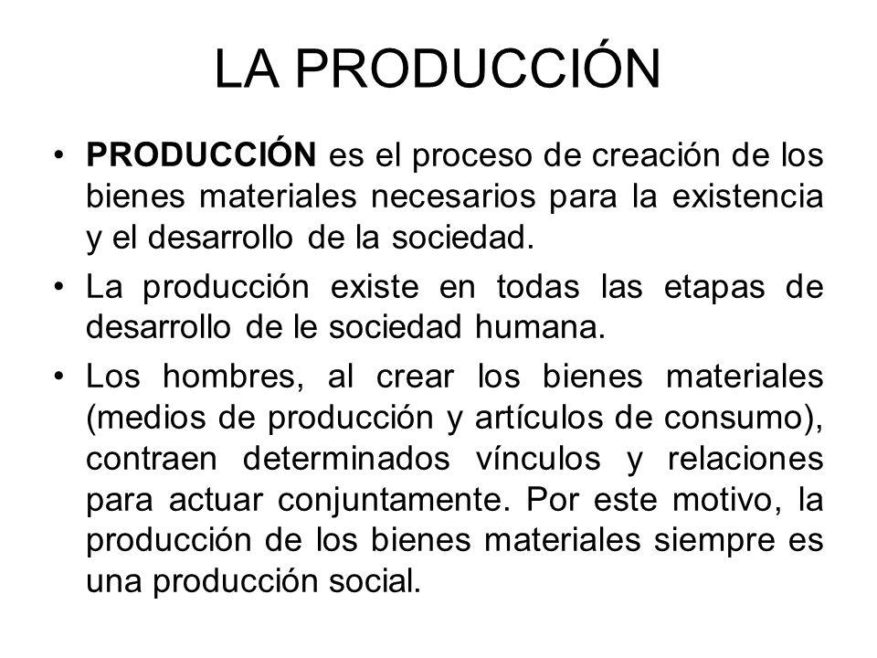 PRODUCCIÓN es el proceso de creación de los bienes materiales necesarios para la existencia y el desarrollo de la sociedad. La producción existe en to
