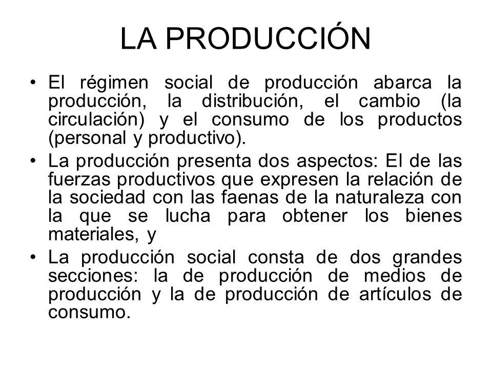 LA PRODUCCIÓN El régimen social de producción abarca la producción, la distribución, el cambio (la circulación) y el consumo de los productos (persona