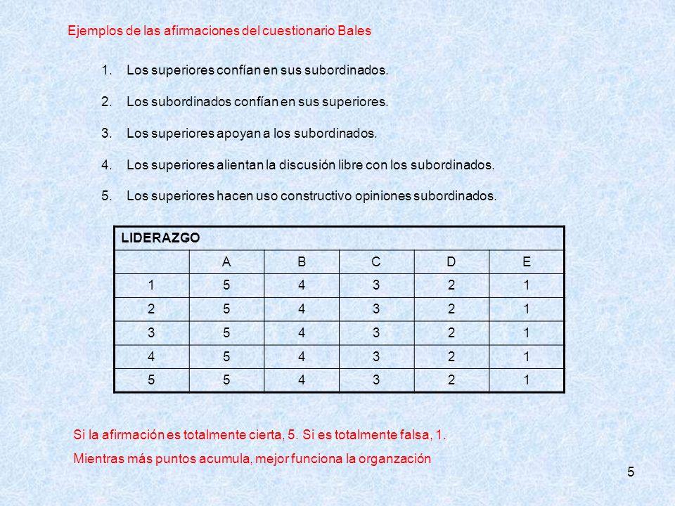 5 Ejemplos de las afirmaciones del cuestionario Bales 1.Los superiores confían en sus subordinados.