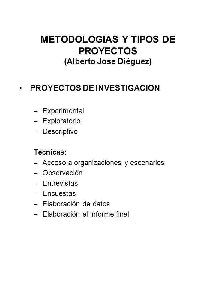 METODOLOGIAS Y TIPOS DE PROYECTOS (Alberto Jose Diéguez) PROYECTOS DE INVESTIGACION –Experimental –Exploratorio –Descriptivo Técnicas: –Acceso a organ